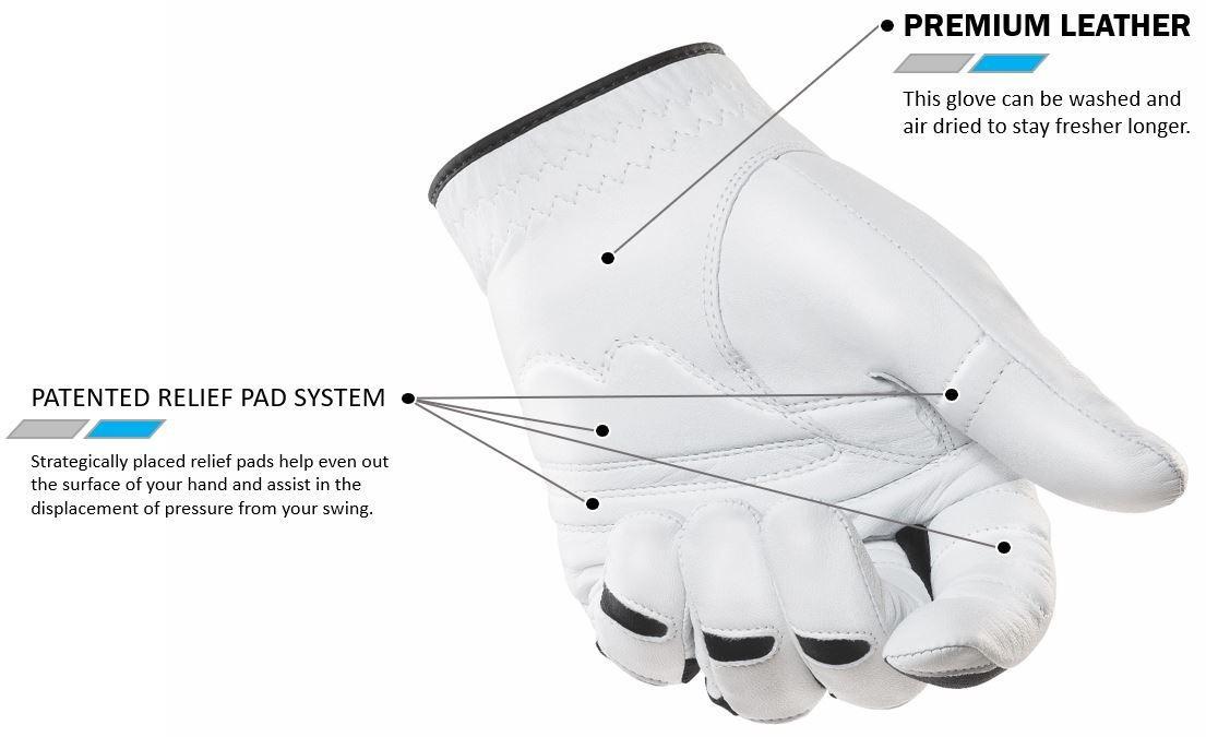 Palm of Golf Glove